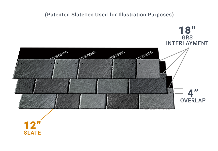 Slate Roofing Genuine Roof System